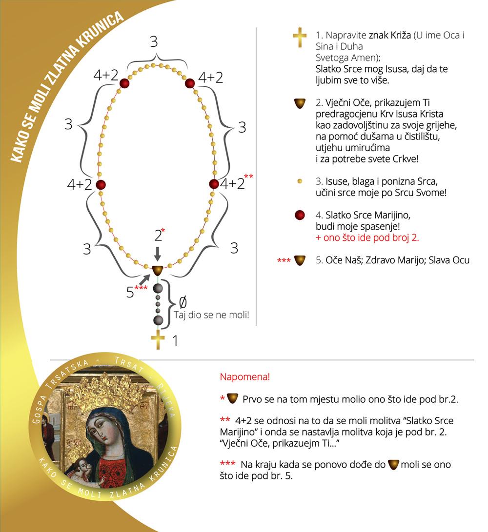 zlatna krunica kako se moli